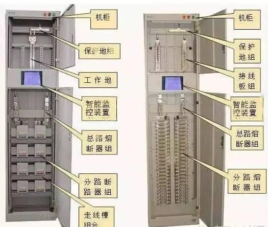 惠州配电柜型号?